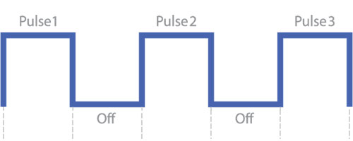 Multiple Sequential Pulsing